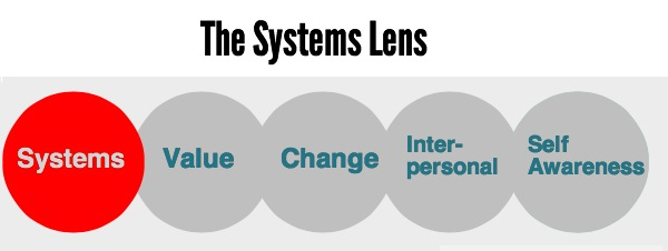 systems lens