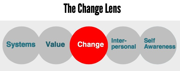 Change Lens