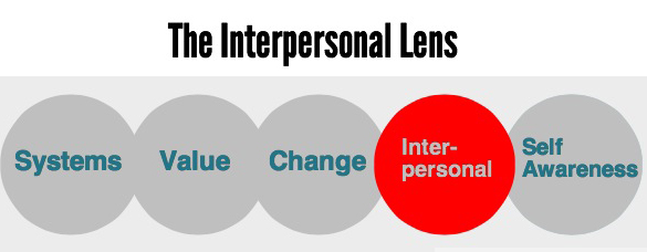 interpersonal lens